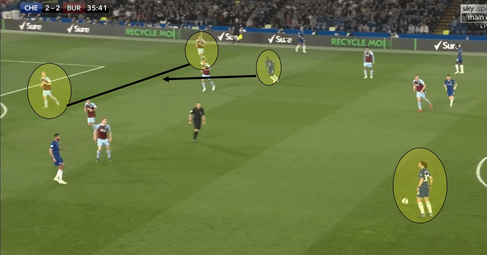Chelsea Burnley Tactical Analysis Statistics