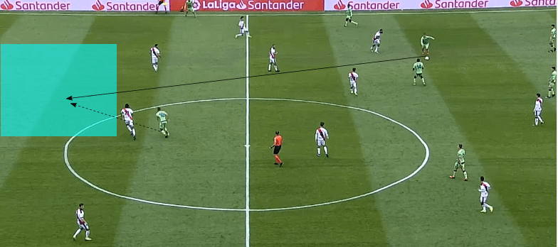 la liga rayo vallecano real betis tactical analysis statistics