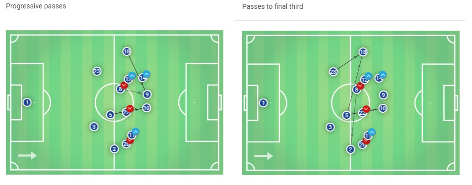 Barcelona Atletico Madrid tactical preview analysis