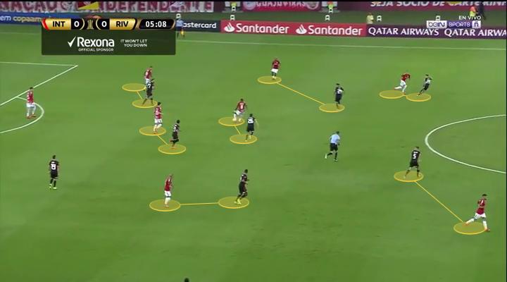 river plate internacional copa libertadores tactical analysis