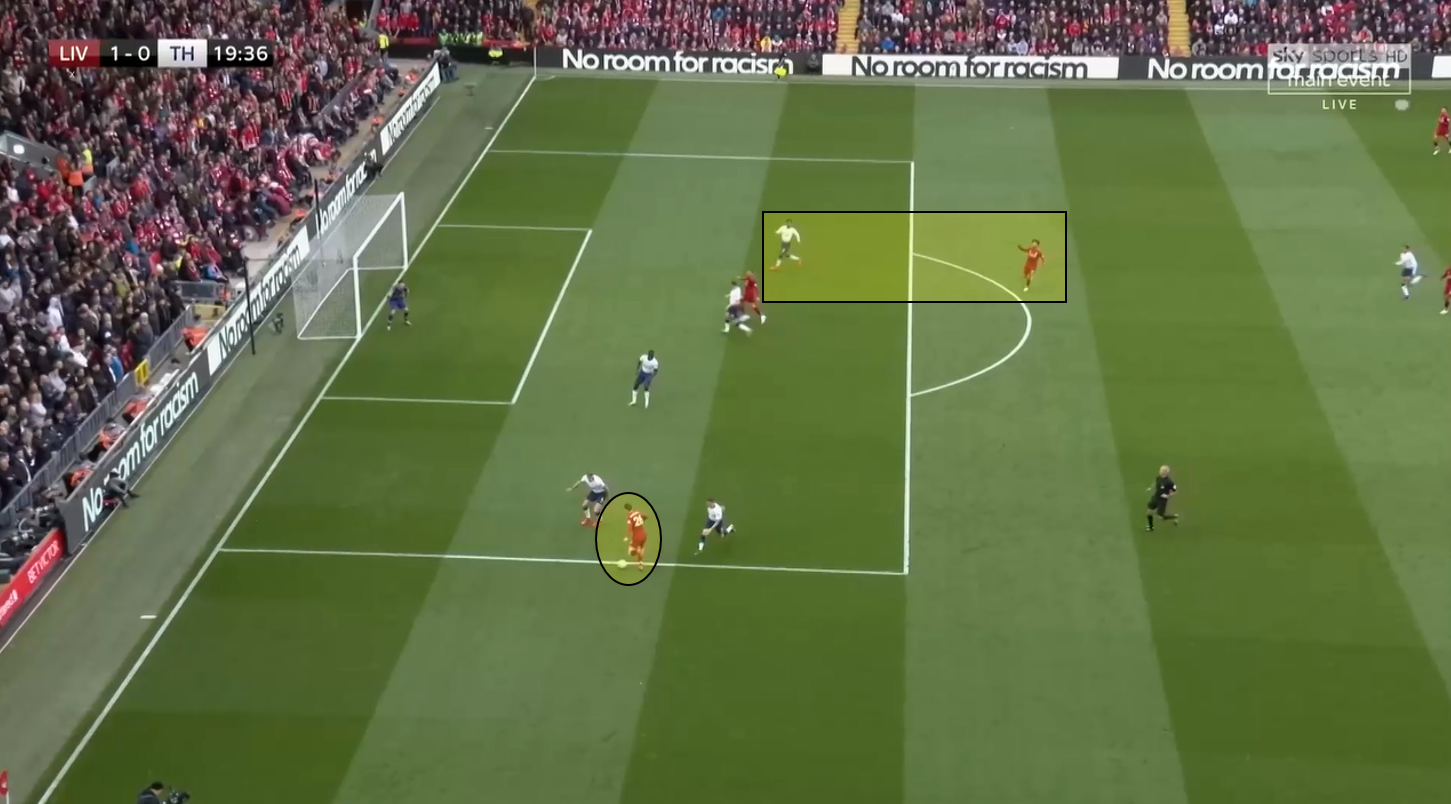 Liverpool Tottenham Premier League tactical analysis
