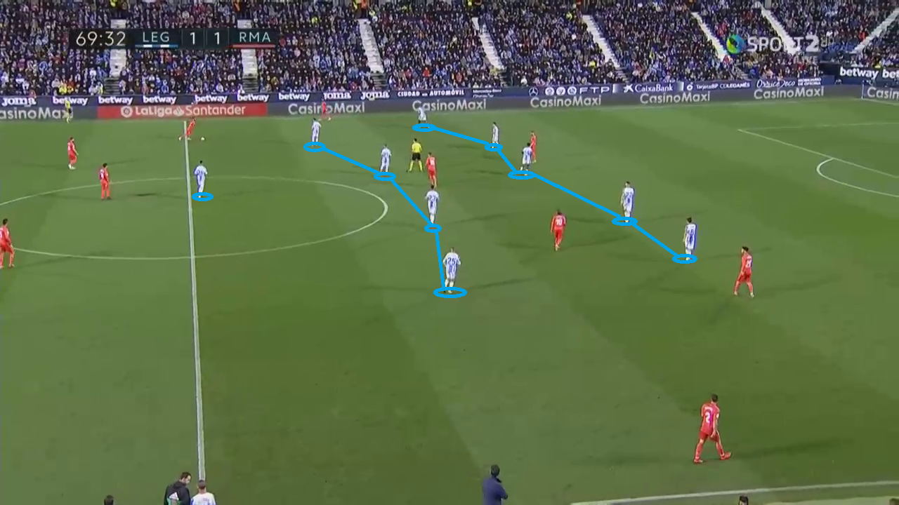 La Liga Tactical Analysis Real Madrid Leganés Analysis