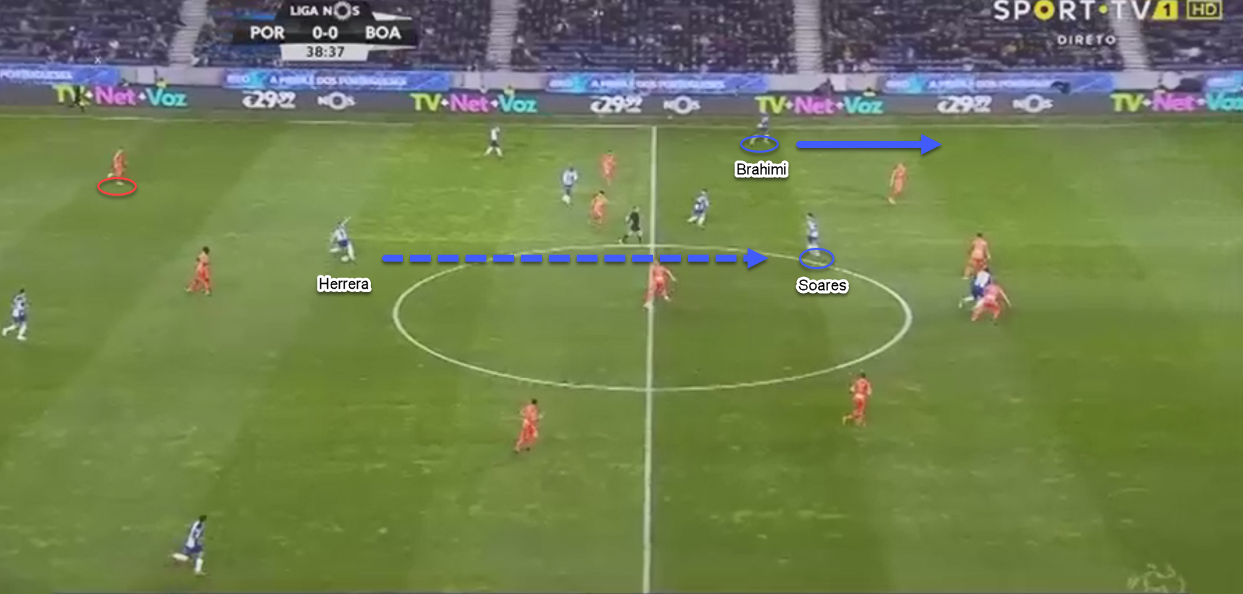 Porto Boavista Primeira Liga Tactical Analysis