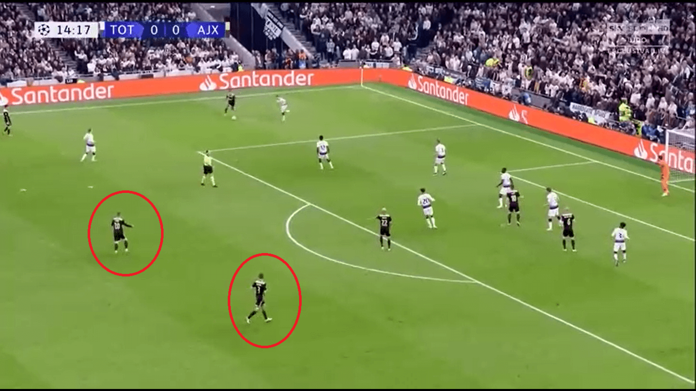 UEFA Champions League 2018/19: Tottenham vs Ajax tactical analysis analysis