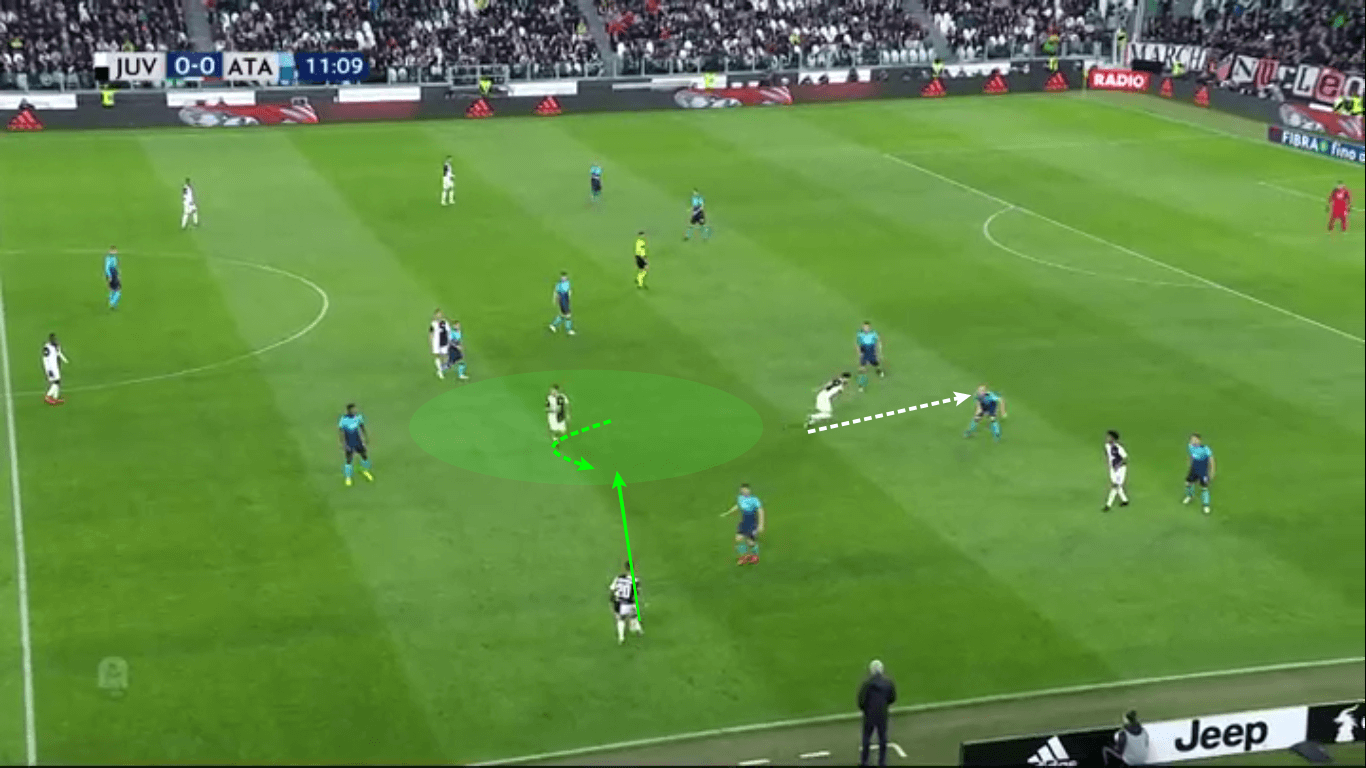 Serie A 2018 19 Tactical Analysis Juventus Vs Atalanta
