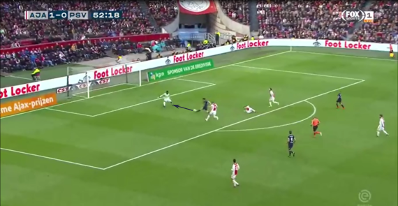 Eredivisie 2018/19 Tactical Analysis: André Onana at Ajax