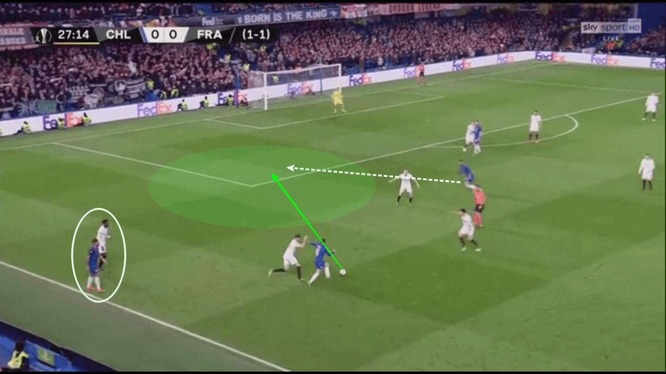 Europa League 2018/19 Tactical Analysis: Chelsea vs Eintracht Frankfurt