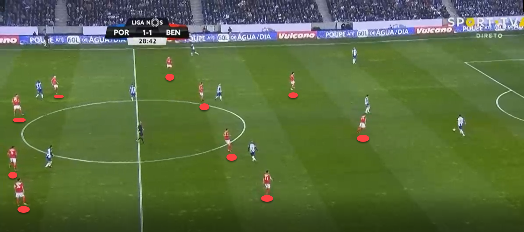 Primeira Liga 2018/19 Tactical Analysis: Bruno Lage at Benfica