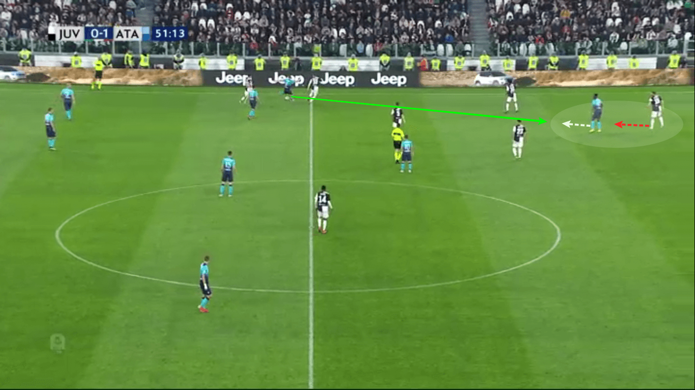 Serie A 2018/19 Tactical Analysis: Juventus vs Atalanta Statistics