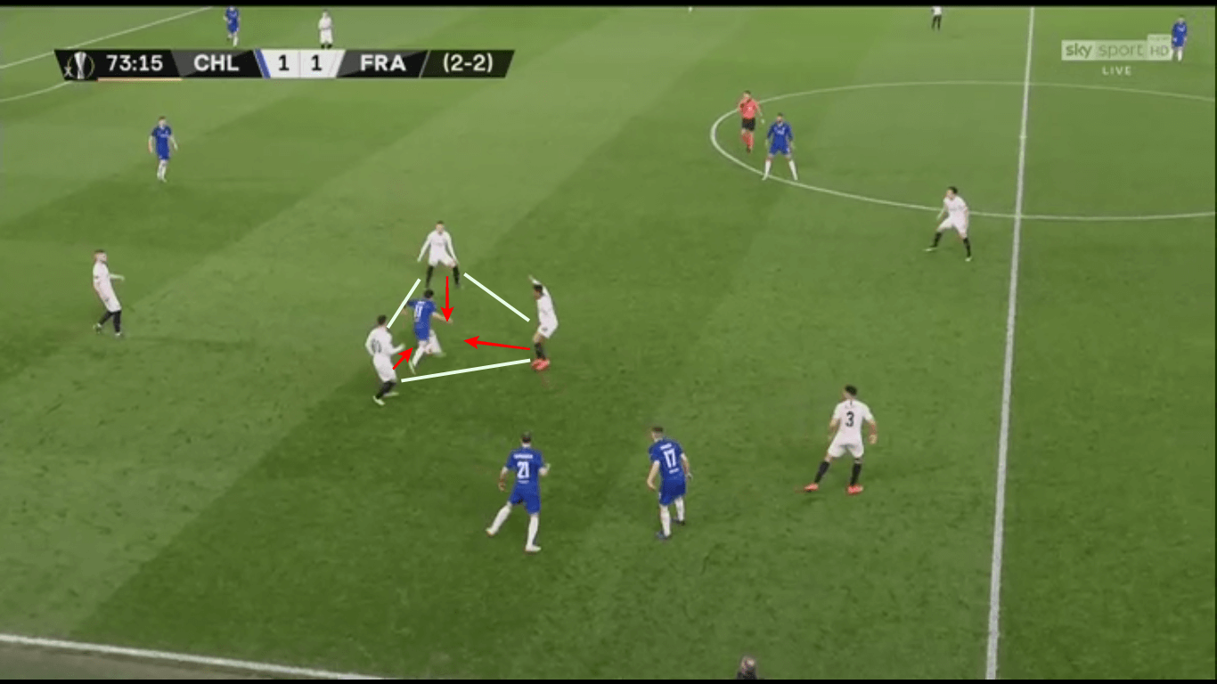 Europa League 2018/19 Tactical Analysis: Chelsea vs Eintracht Frankfurt