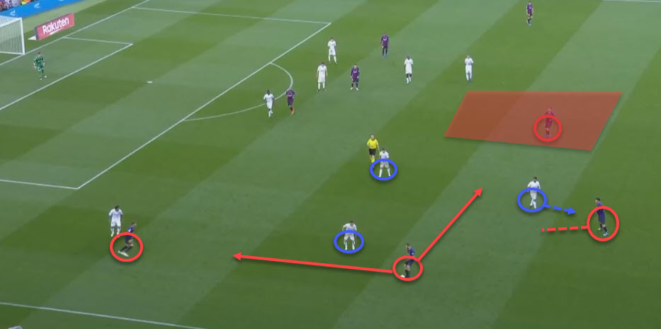 La Liga 2018/19 Tactical Analysis Statistics: Barcelona vs Getafe