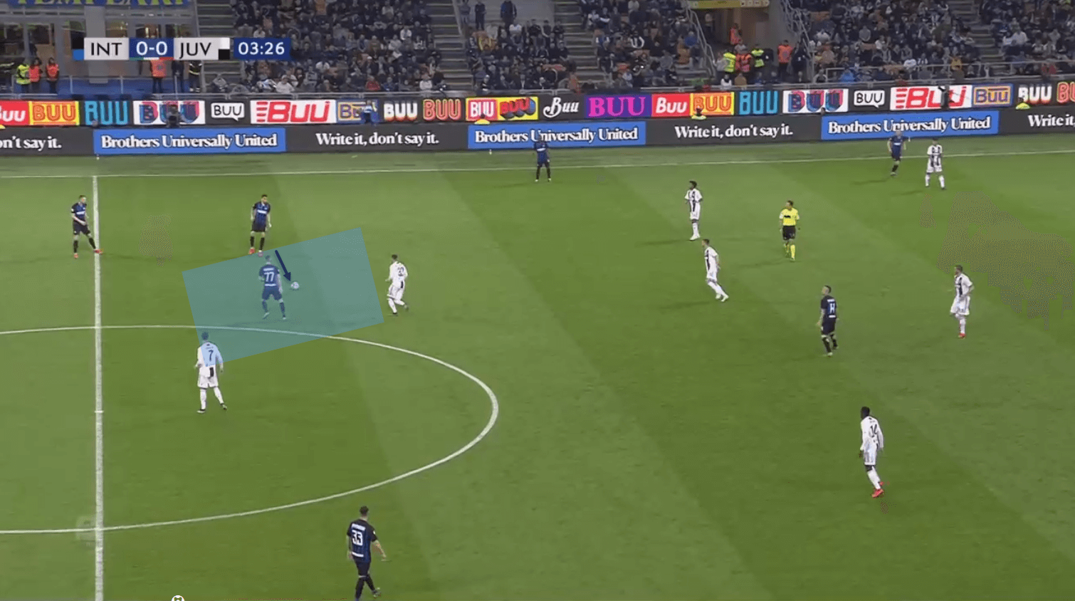 Serie A 2018/19: Inter vs Juventus Tactical Analysis Statistics