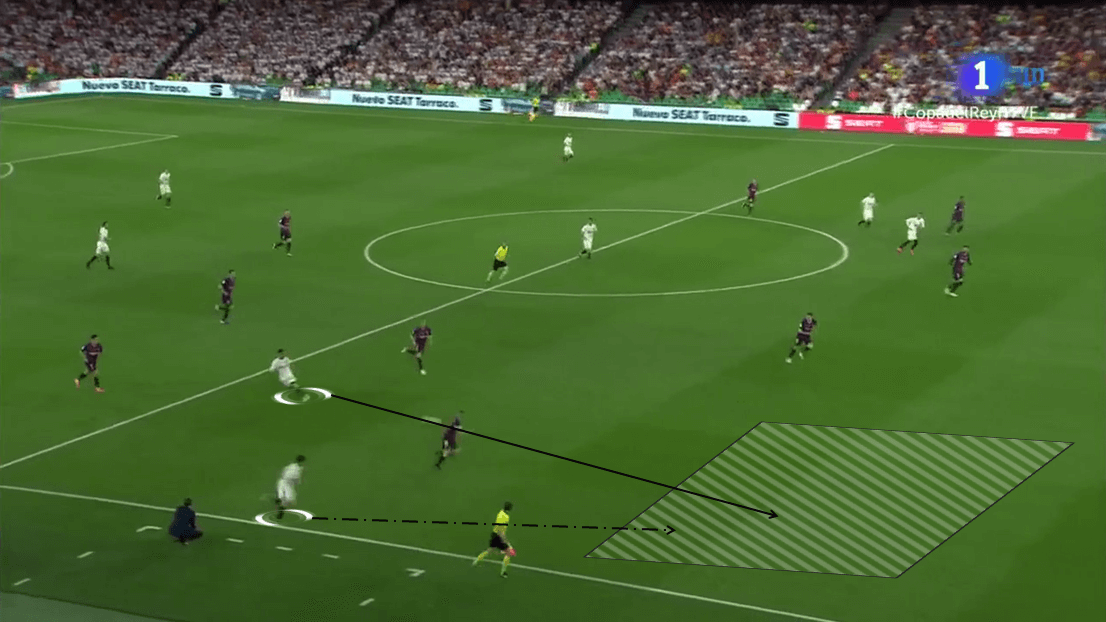 Copa del Rey 2018/19 Tactical Analysis: Barcelona vs Valencia