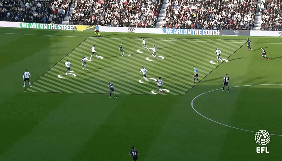 EFL Championship 2018/19 Tactical Analysis: Derby County vs Leeds United
