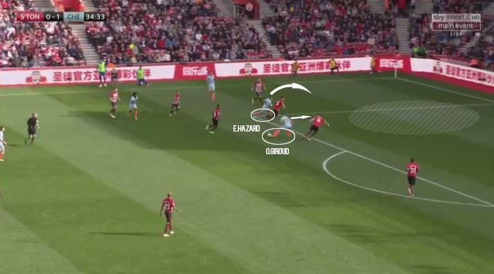Europa League Tactical Analysis Preview Statistics: Eintracht Frankfurt vs Chelsea