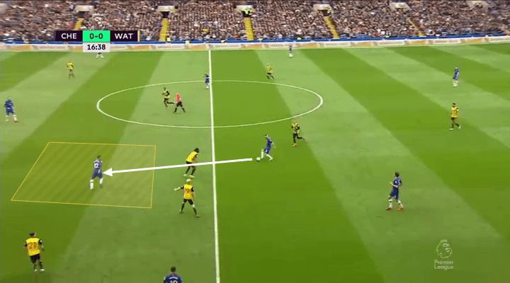 Chelsea Watford Tactical Analysis Premier League