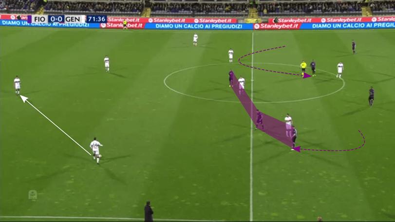 Serie A 2018/19 Tactical Analysis: Fiorentina vs Genoa