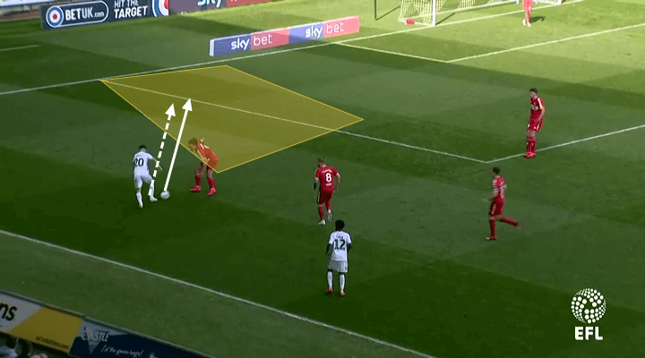 EFL Championship 2018/19 Tactical Analysis: Daniel James at Manchester United