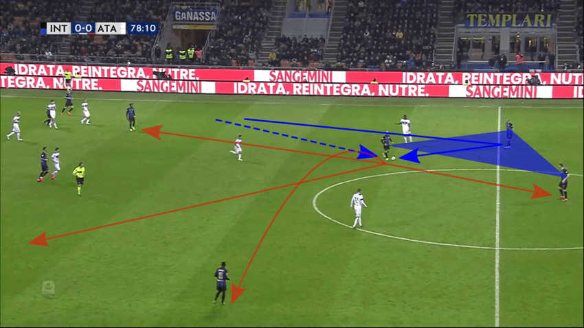 Serie A 2018/19: Inter Milan tactical analysis statistics