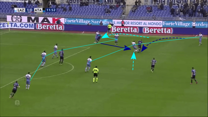 Coppa Italia 2018/19: Lazio vs Atalanta Tactical Preview Tactical Analysis