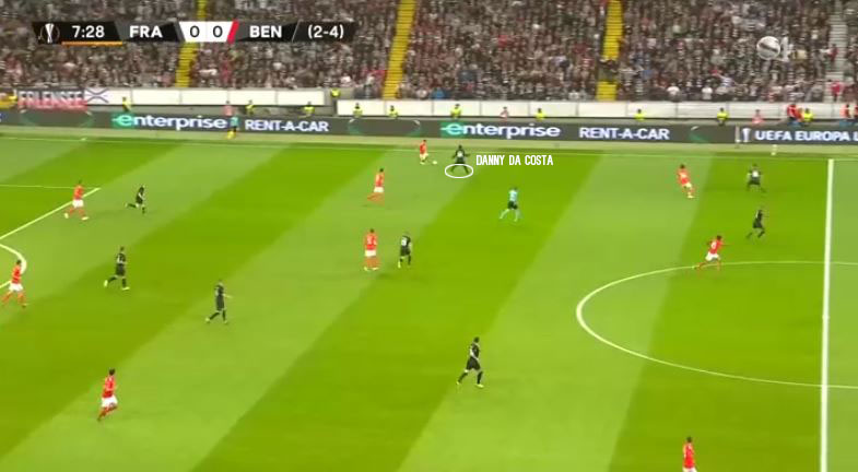 Europa League Tactical Analysis Preview Statistics: Eintracht Frankfurt vs Chelsea