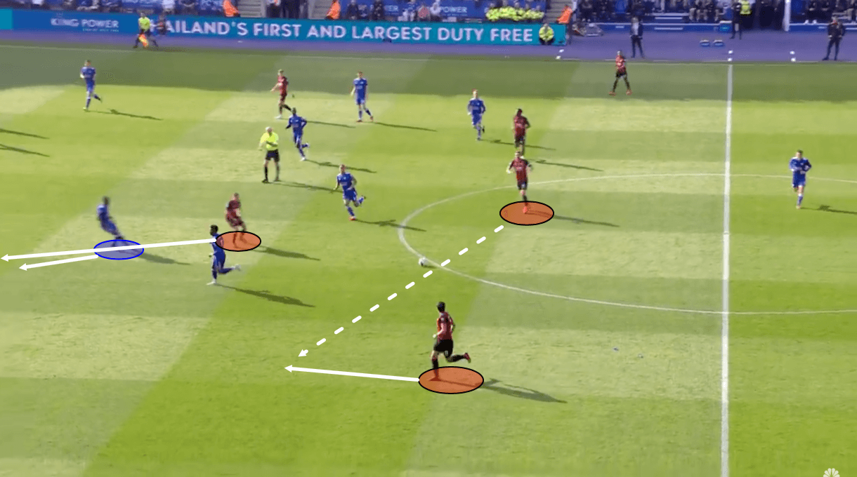 Tactical Analysis Premier League Bournemouth Ryan Fraser Analysis Statistics