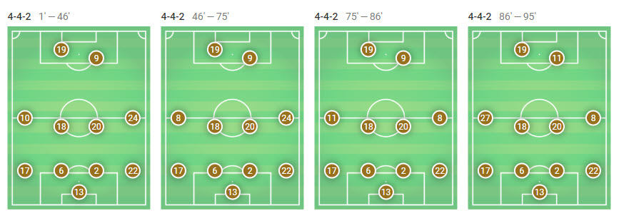 La Liga 2018/19 Tactical Analysis Statistics: Barcelona vs Getafe