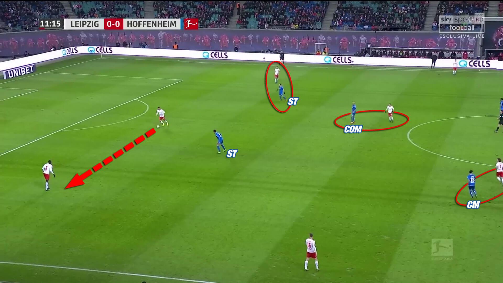 Tactical Analysis Match Analysis Football Statistics
