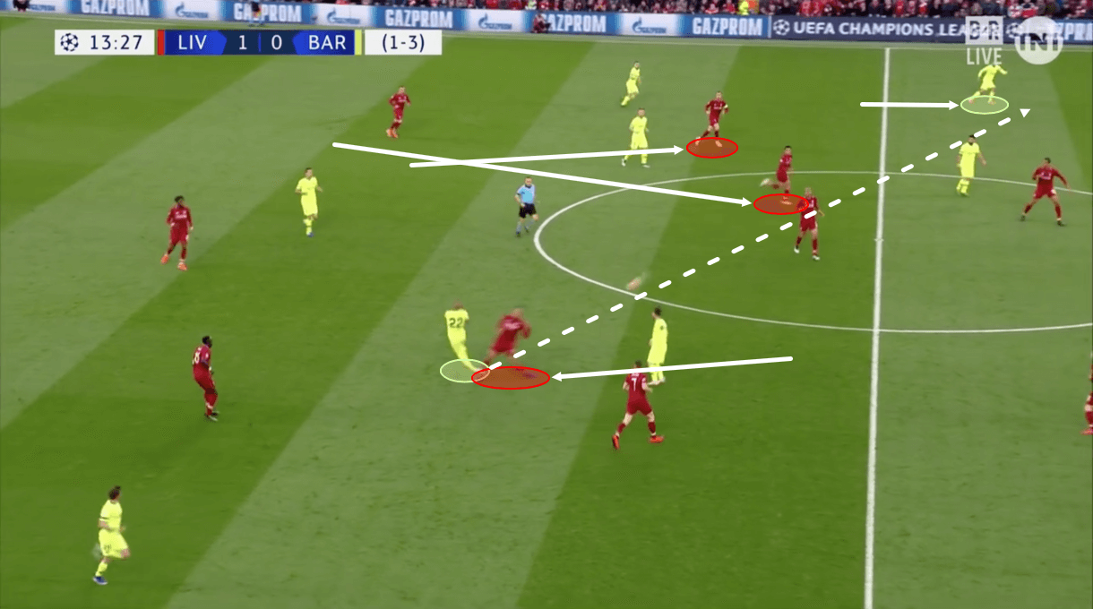 Liverpool Barcelona Champions League Tactical Analysis Statistics
