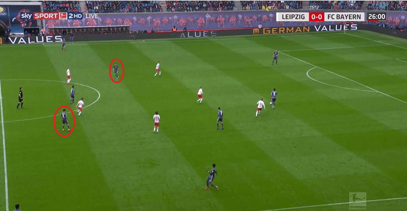 DFB Pokal 2018/19 Tactical Preview: RB Leipzig vs Bayern Munich - Tactical Analysis