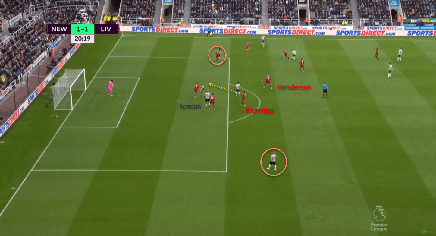Newcastle United Liverpool Premier League Tactical Analysis
