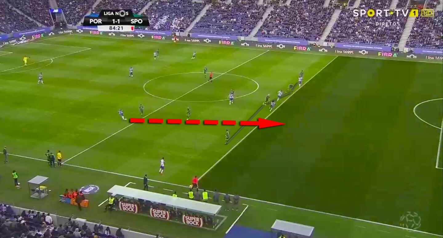 Primeira Liga 2018/19 Tactical Analysis: FC Porto vs Sporting CP