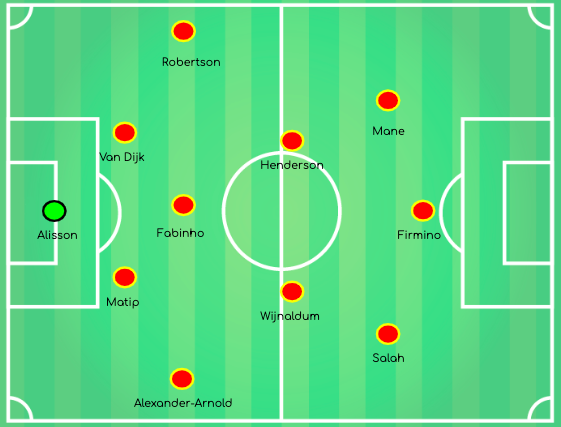 Tactical analysis, Champions League, Tottenham, Liverpool, Analysis