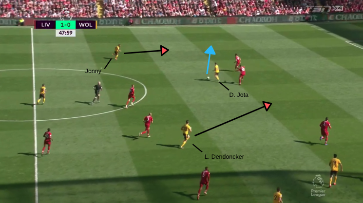 Tactical Analysis Liverpool Wolves Premier League Statistics