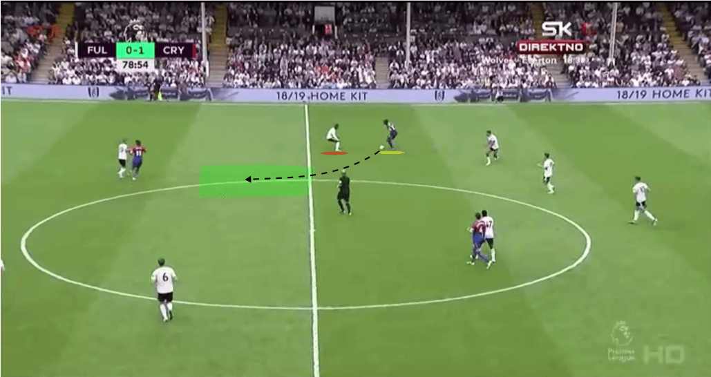 Premier League 2018/19 Tactical Analysis: Aaron Wan-Bissaka at Crystal Palace