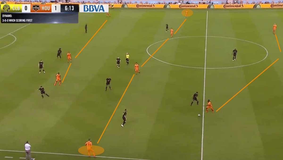 MLS 2019 Houston Dynamo vs Columbus Crew Tactical Analysis Statistics