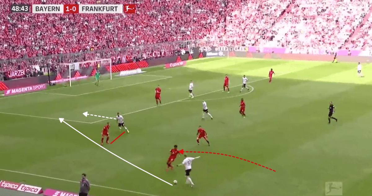 Bundesliga 2018/19 Tactical Analysis: Bayern Munich vs Eintracht Frankfurt