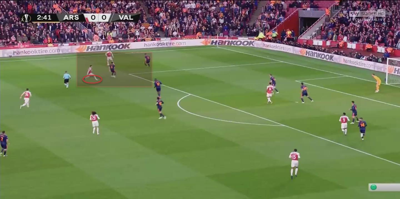 Europa League Tactical Analysis 2018/19: Arsenal vs Valencia statistics