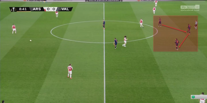 Europa League Tactical Anlaysis 2018/19: Arsenal vs Valencia statistics