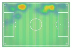 Tactical Analysis Atlanta United Toronto FC MLS Statistics