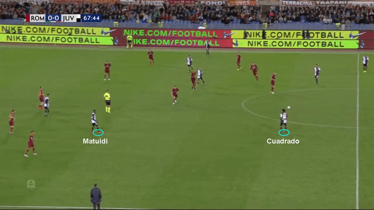Serie A 2018/19: Roma Juventus tactical analysis