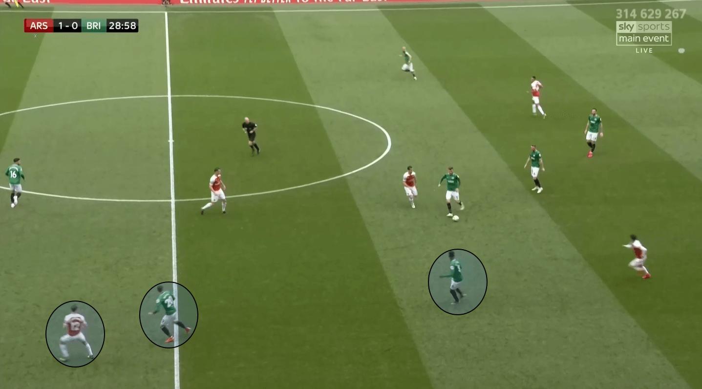 Arsenal Brighton Premier League Tactical Analysis Statistics