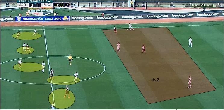 Sao Paulo Flamengo Série A tactical analysis statistics