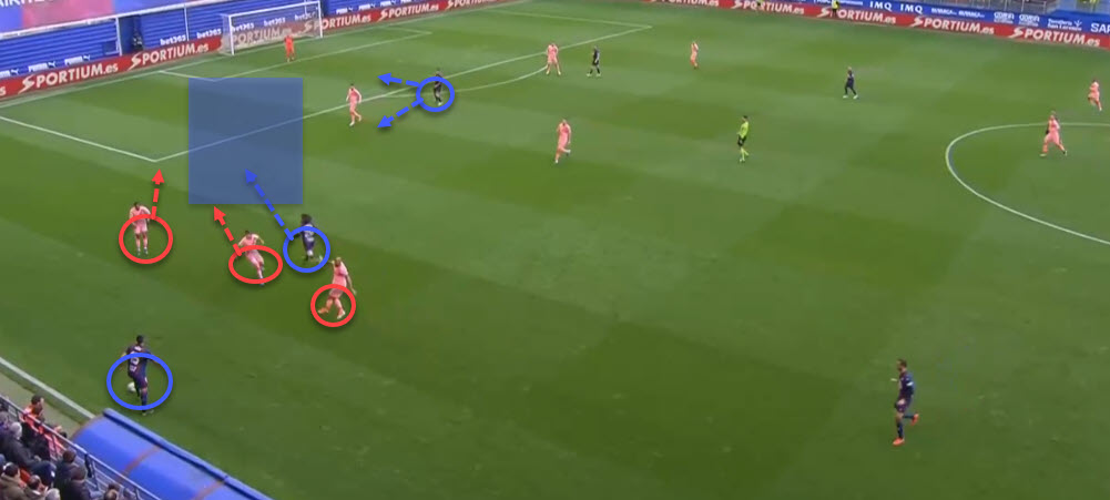 La Liga 2018/19 Tactical Analysis Statistics: Eibar vs Barcelona