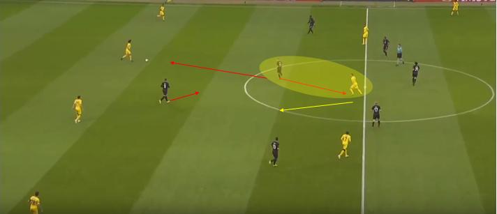 Europa League 2018/19 Tactical Analysis: Frankfurt vs Chelsea
