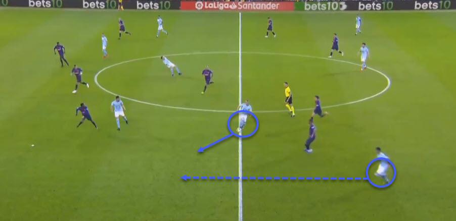 La Liga 2018/19 Tactical Analysis Statistics: Celta Vigo vs Barcelona