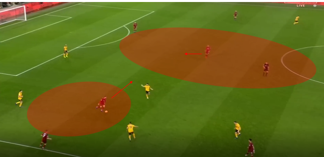 Premier League 2018/19 Tactical Preview Liverpool vs Wolves