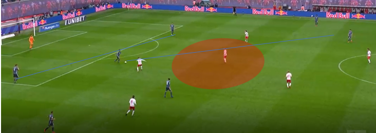 Bundesliga 2018/19 Tactical Analysis RB Leipzig Bayern Munich