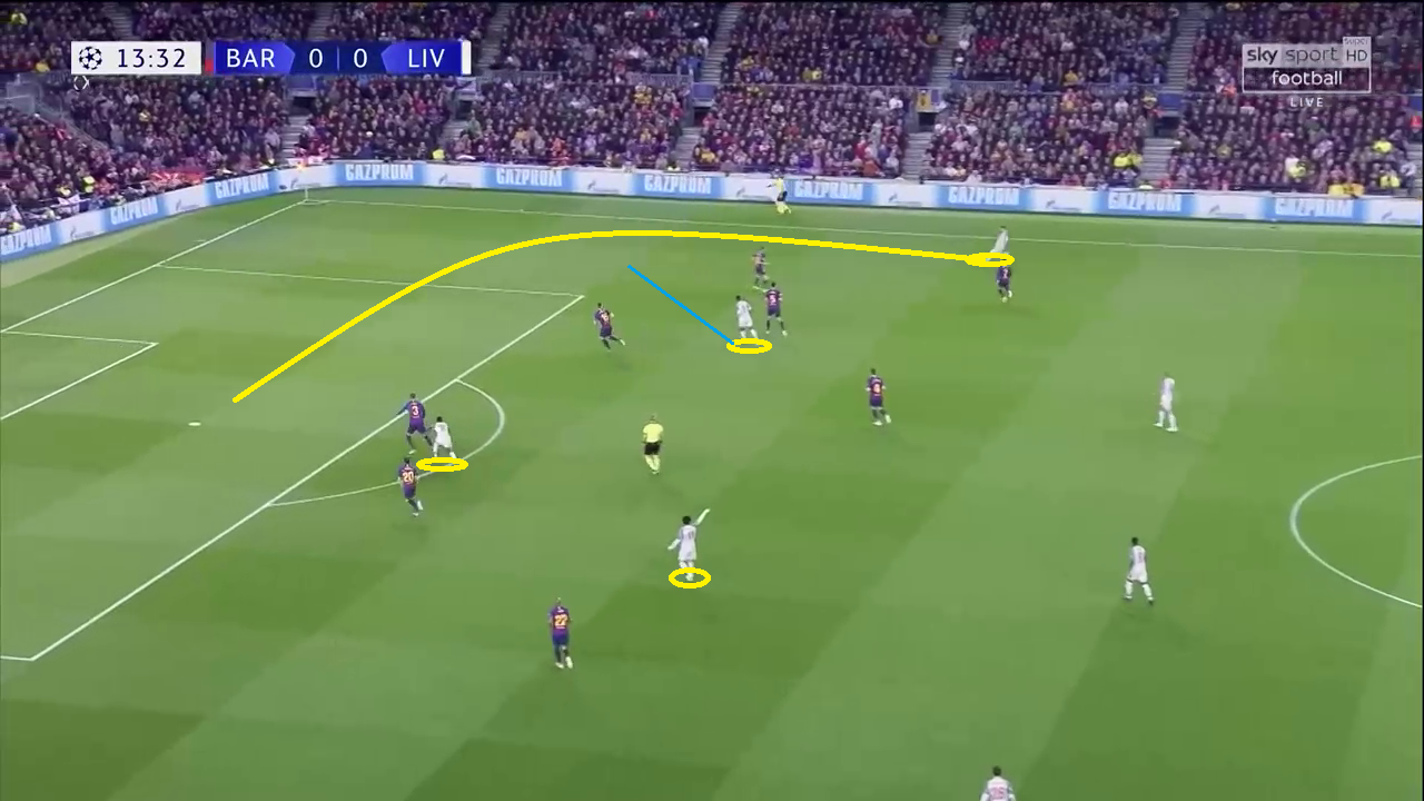 Tactical Analysis Champions League Barcelona Liverpool