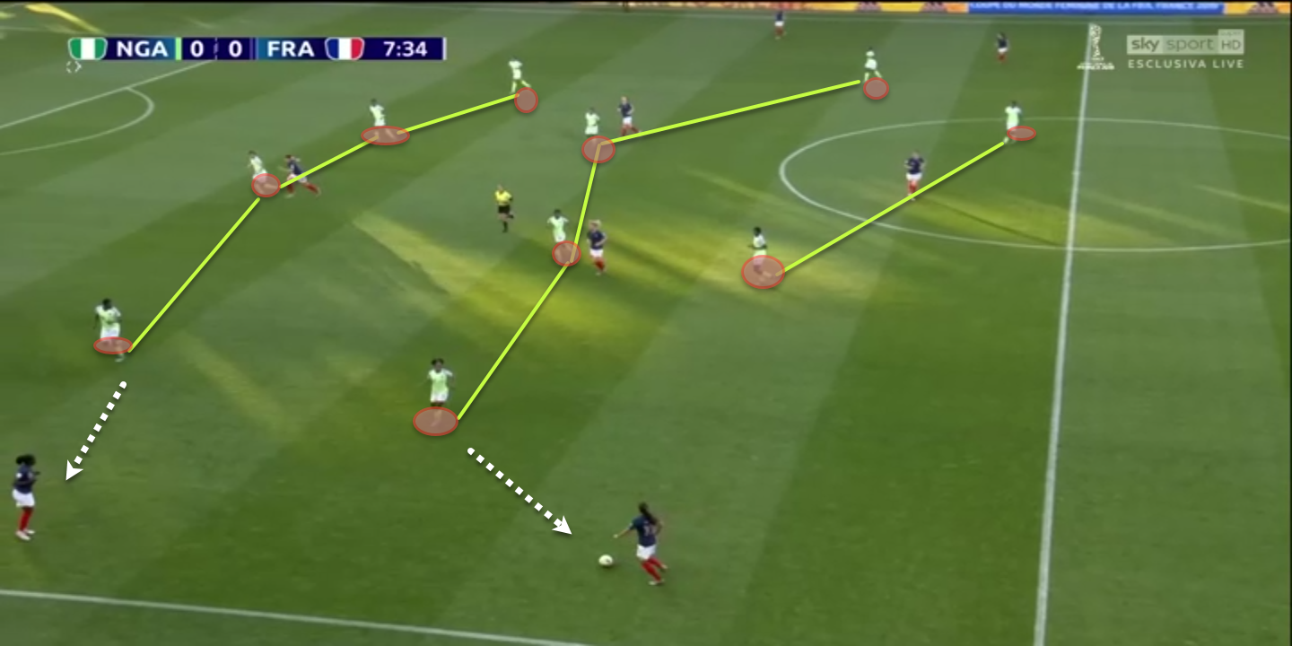Tactical Analysis Nigeria France Women's World Cup Analysis